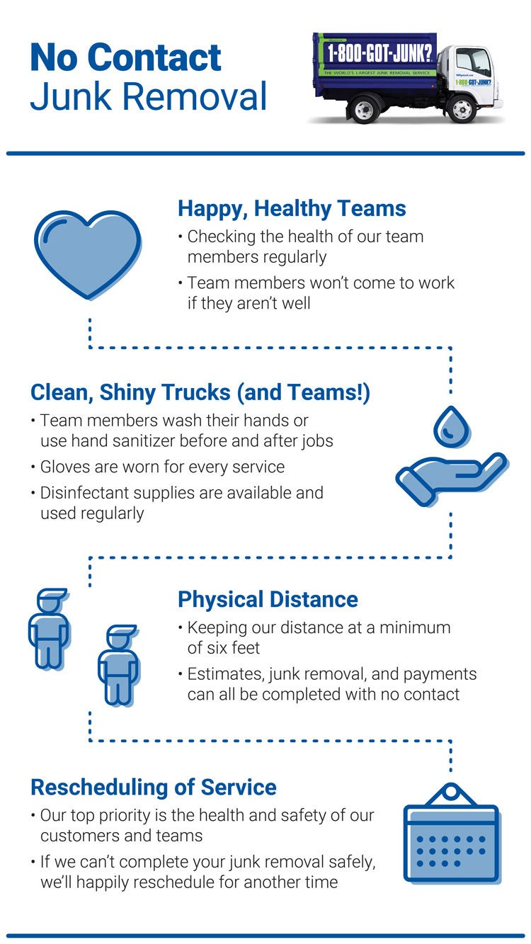 No Contact Junk Removal Service infographic